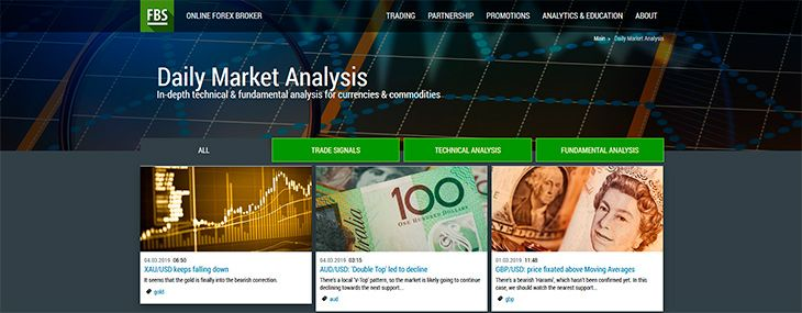 FBS Forex analysis
