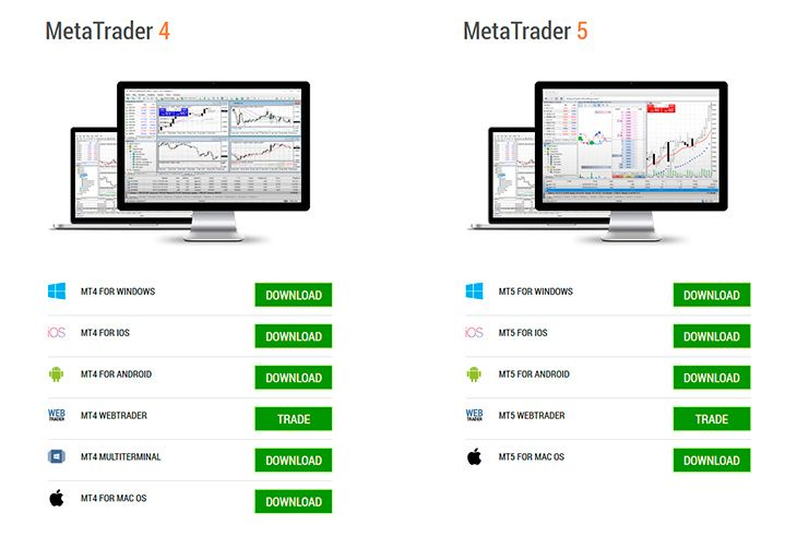 Metatrader 4 o MT 5