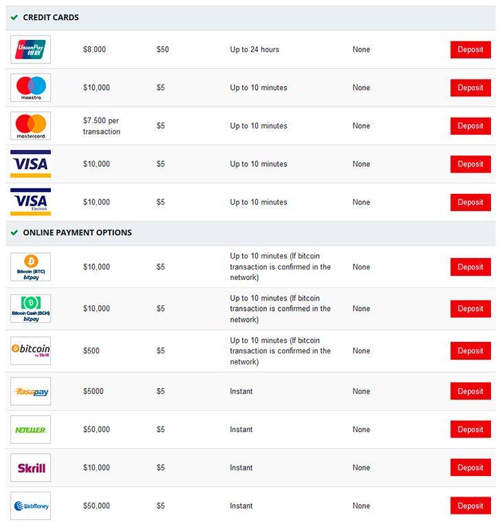 HotForex payment methods