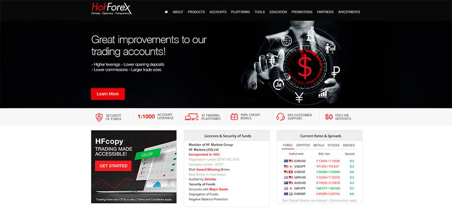 HotForex Review: 3 Key Findings for - blogger.com