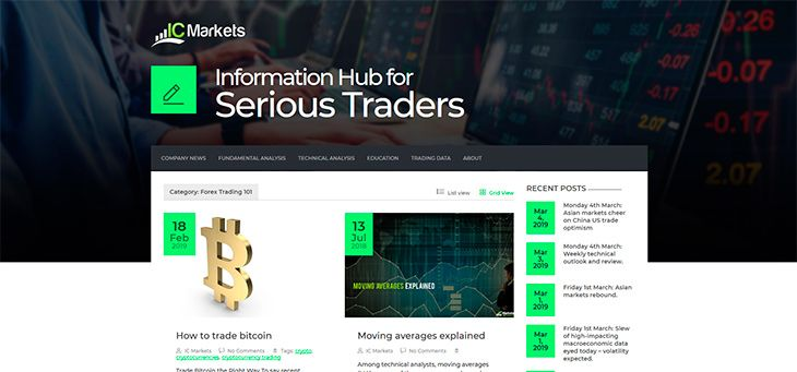 ICMarkets information hub