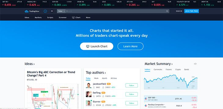 Tradingview main page
