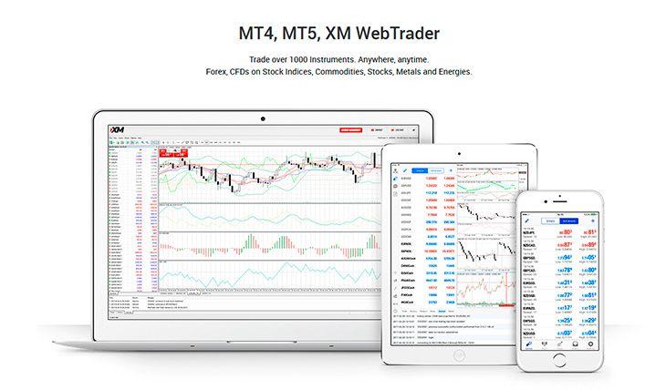 XM Forex trading platforms