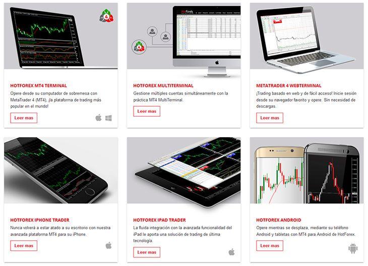 HotForex plataformas de operaciones