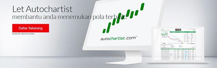 Alat trading eksklusif HotForex