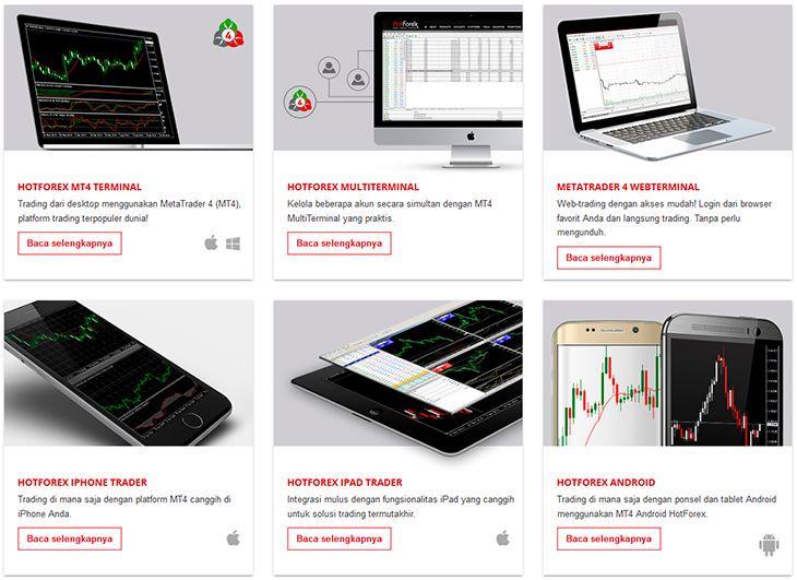 HotForex platform trading