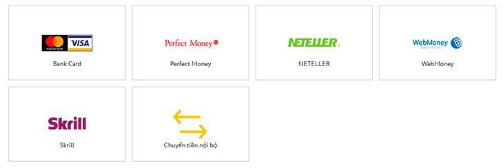 Exness gửi tiền và rút tiền