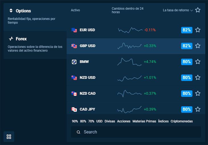 Lista de activos en Olymp Trade