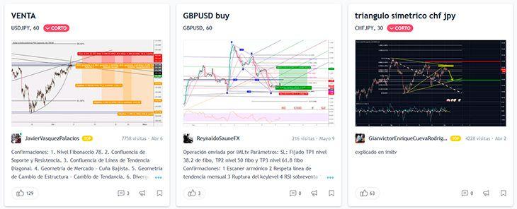 Tradingview indicadores y estrategias