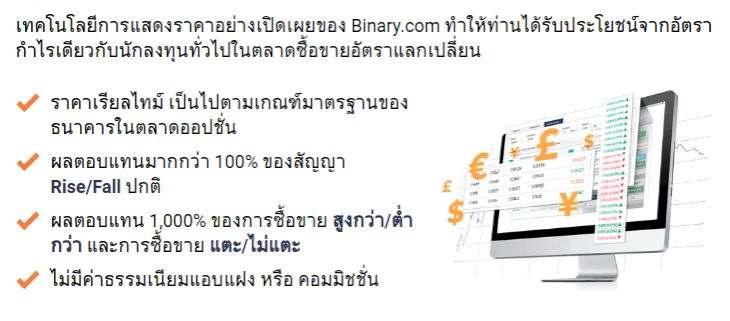 ข้อสรุปของเราที่มีต่อBinary.com