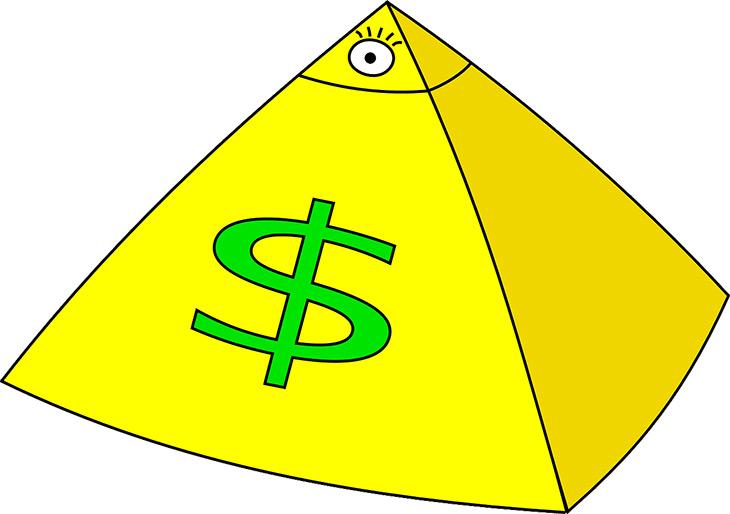 O que é um esquema de pirâmide financeira?