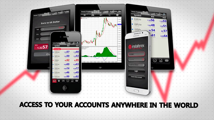 Instaforex app