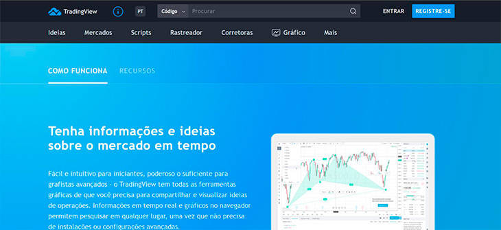 TradingView registre-se