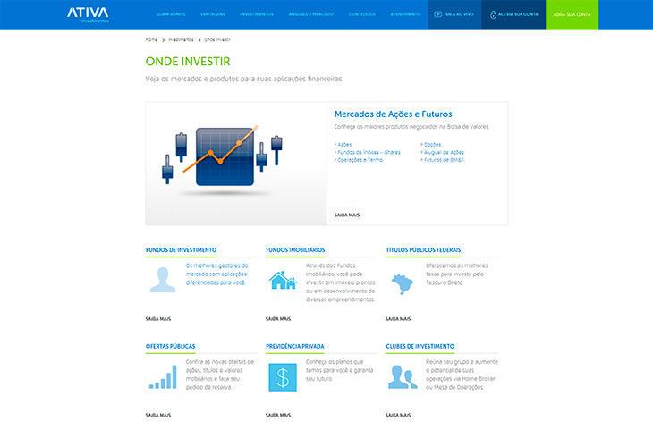 Quais são os ativos da Ativa Investimentos?